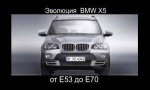 купить подержанный BMW X5