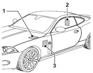 Блоки предохранителей в структура автомобиля