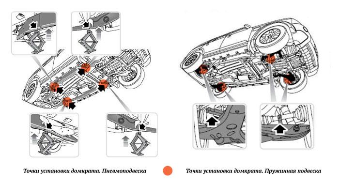 колеса ленд ровер дискавери — точки установки контакта