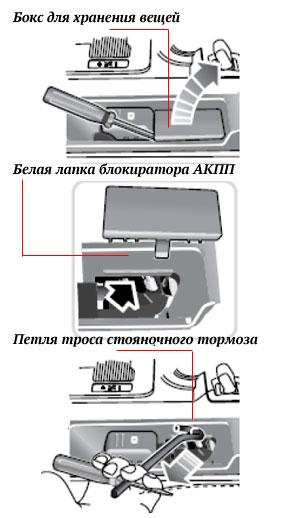 Как снять с паркинга Land Rover