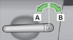 Направления поворота ключа для отпирания и запирания
